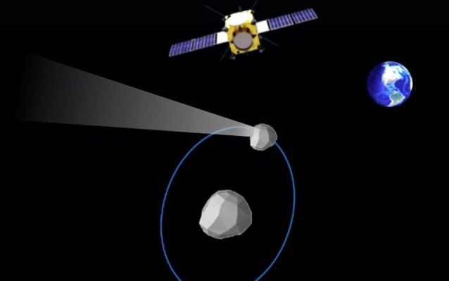 防御地球计划:NASA计划2020年实施DART双小行星重定向测试