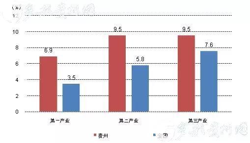 贵州省各地州gdp_贵州省盘州市地图