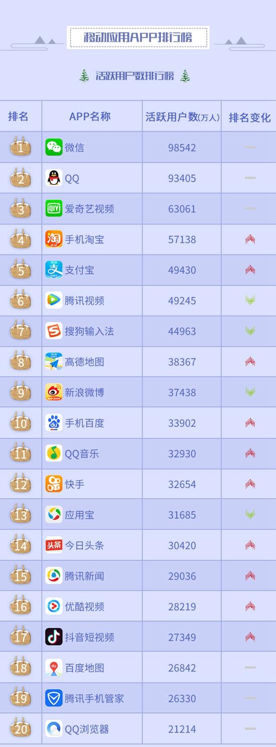 2019交友网排行榜_2019网络机顶盒排行榜:最受欢迎的四大品牌