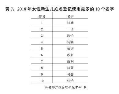 晋江各姓氏人口_晋江人口分布图