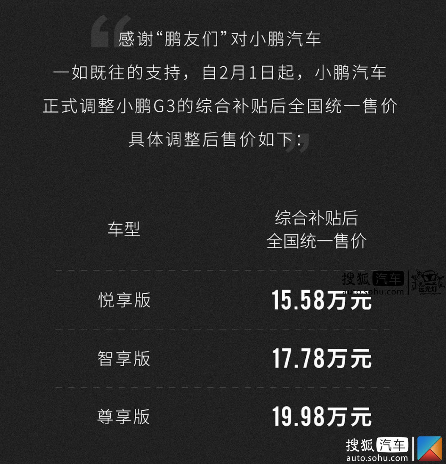 涨幅最高3.4万元 小鹏汽车涨价细则公布(第1页) -