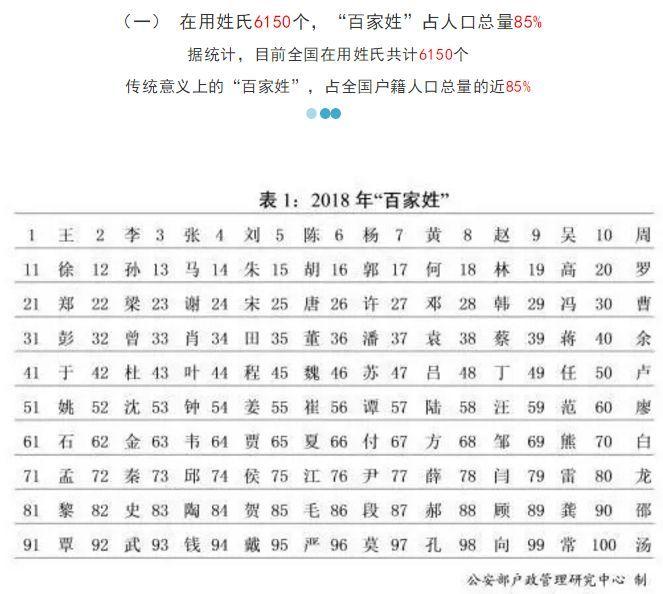 鄢姓人口全国有多少_越南为什么全国有近一半的人口姓阮