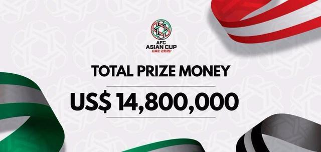 壕上加壕!亚洲杯冠军卡塔尔获奖金500万美元 国足获20万参赛奖