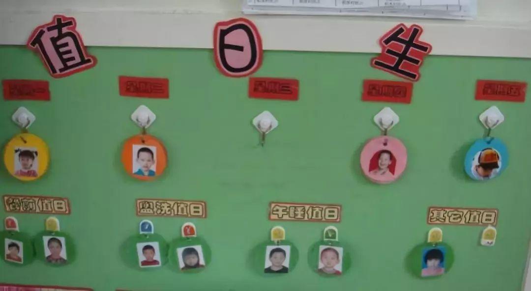 【值日环创】幼儿园中,大班值日生轮流表这样设计,孩子们干活更起劲