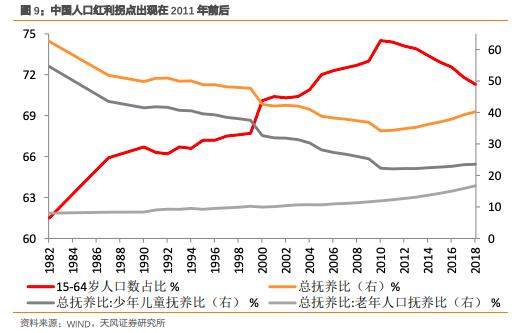 中国人口预期_粮食危机 真实的还是虚拟的