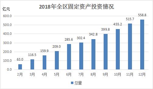 金坛区gdp2021_江苏56个市辖区GDP大比拼,你的家乡排第几
