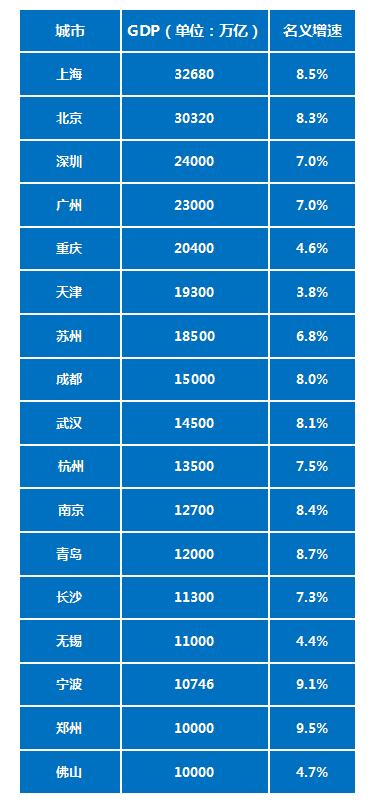 2021年宁波市gdp总量是多少_宁波上半年GDP破5000亿 今年经济总量要突破1万亿