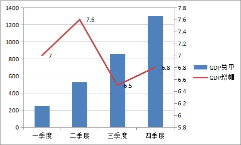 gdp绝对值_2018山东各市GDP 出炉
