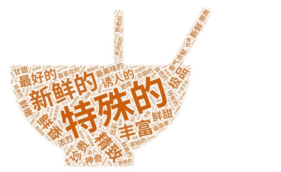《美食上的中国》舌尖形容词词频美食有云图爱琴海唐山哪些图片