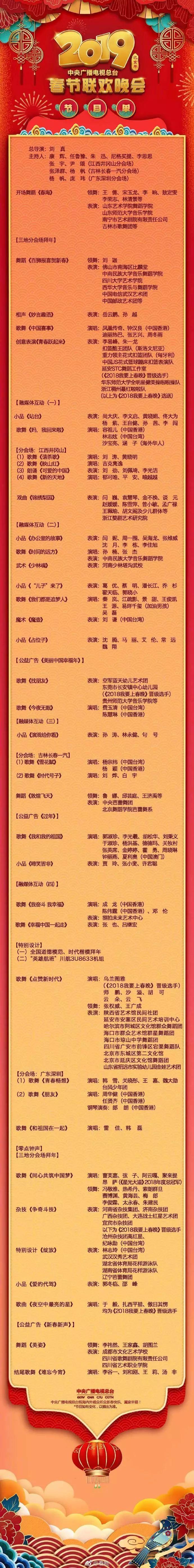 2019年央视春晚官宣!朱一龙李易峰张艺兴热巴20位顶级流量大聚会
