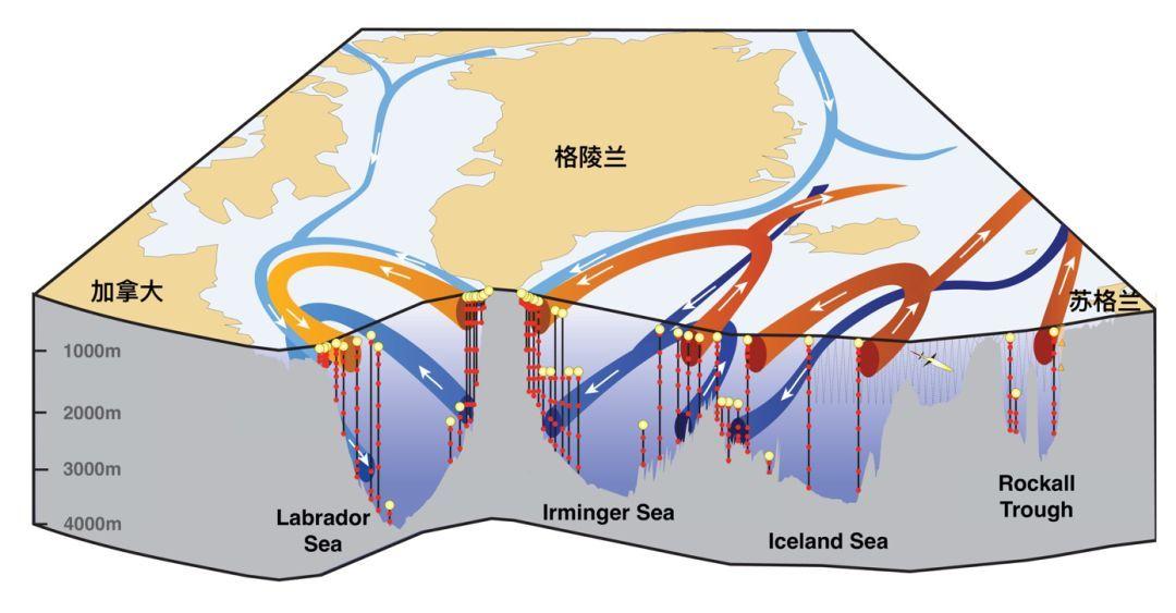 最新国际研究带来对大西洋经向翻转环流认识上的重大转变