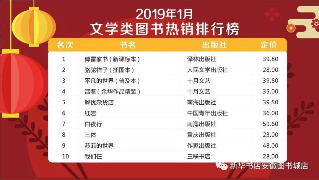 2019年图书排行_盘点2019年度图书排行榜