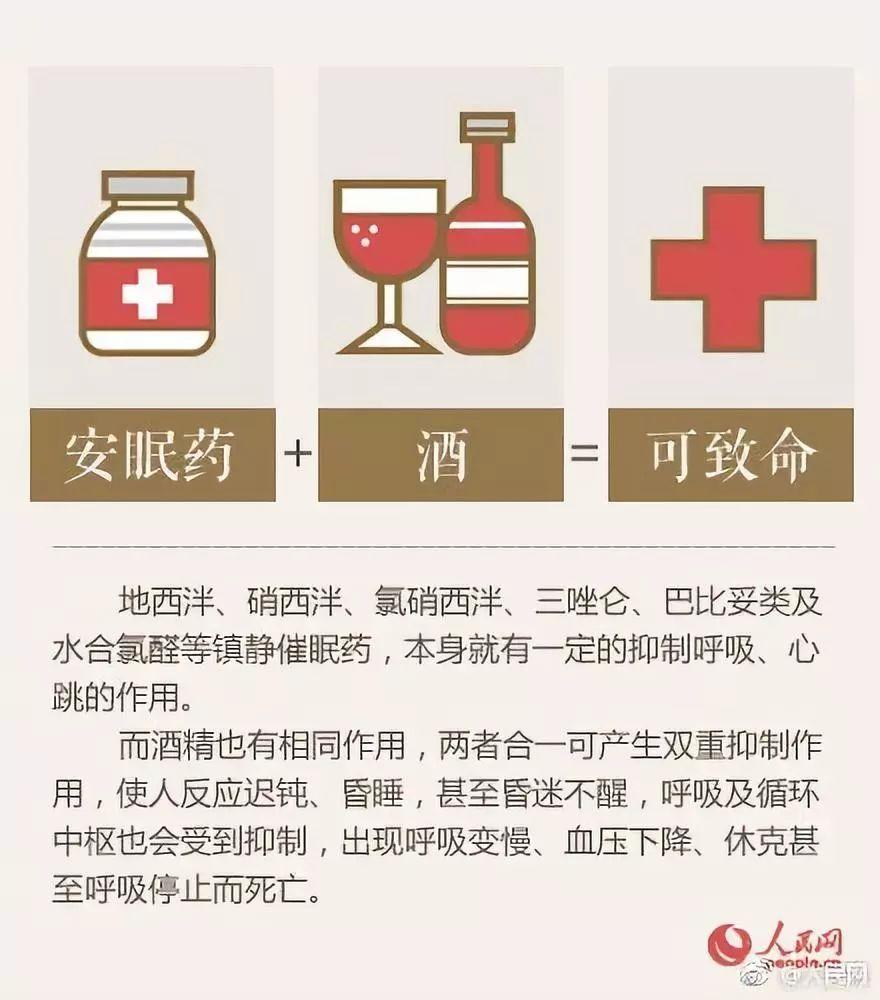 低血糖的原理_如图表示 胰岛素 降低血糖的 原理 .请回答 1 葡萄