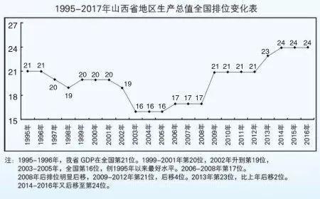 提升经济总量和经济质量_世界经济总量图片