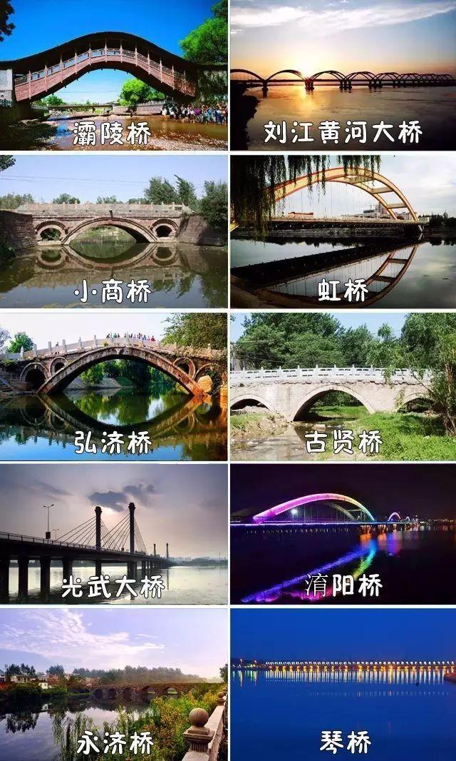 濮阳和安阳人口_从濮阳到安阳的地图
