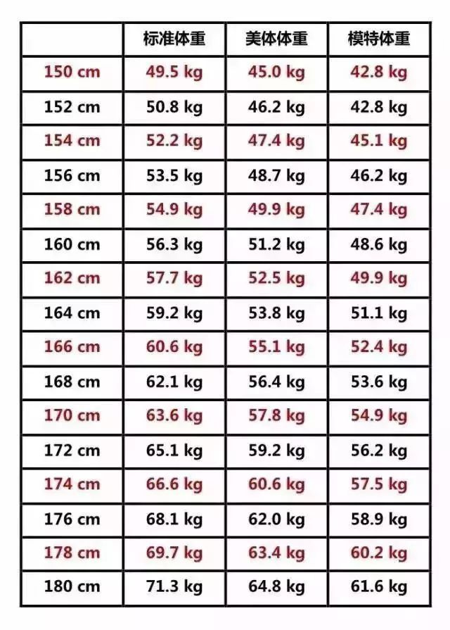 平均 体重 女子 子供