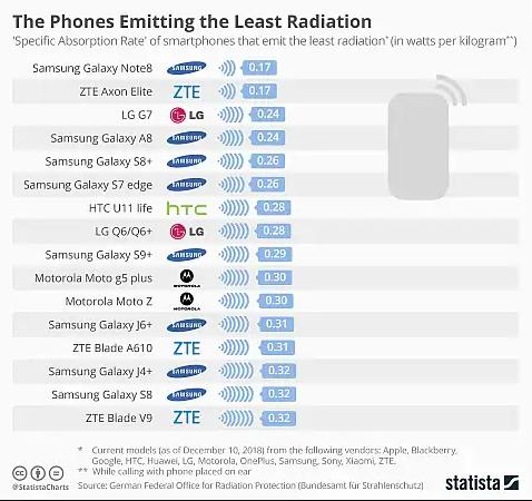 2019手机销售排行榜_手机销量排行榜 智能手机功能介绍及推荐