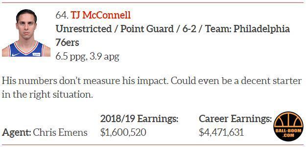 NBA70大自由球员61-70名单出炉林书豪、麦基上榜!