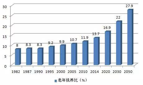 世界人口2020总人数口排名_修武人口2020总人数口(2)