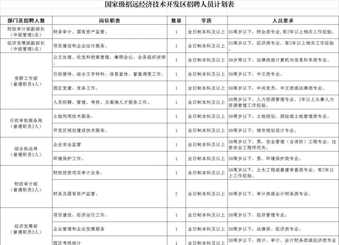 招远gdp_山东的一个百强县,黄金遍地,被称为 中国金都