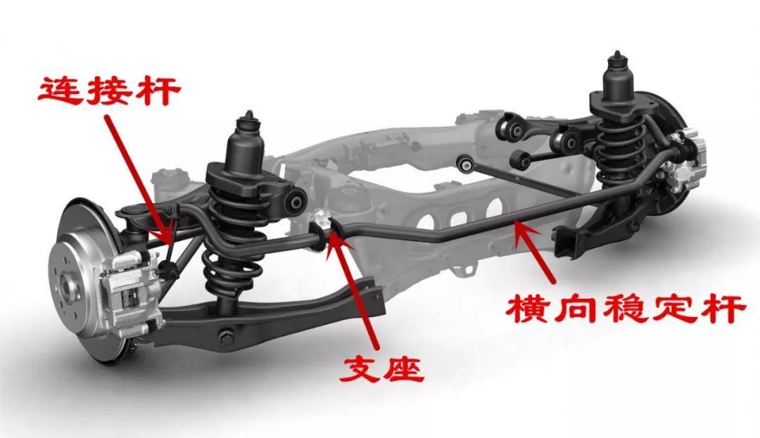 底盘下的秘密武器 防倾杆的原理与应用