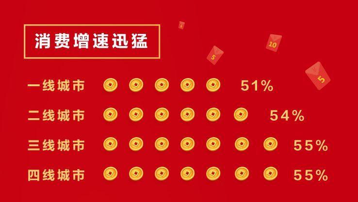 2019年春节经济_2019年春节旅游经济账本 三亚人均消费一掷万金,重庆旅游人次最多