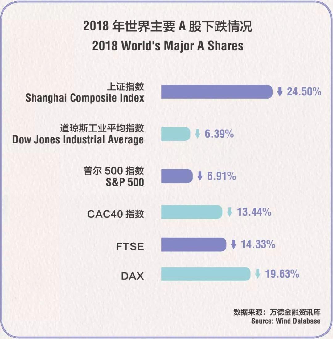 何偉文:逆風前行的中國經濟,今年如何實現穩增長
