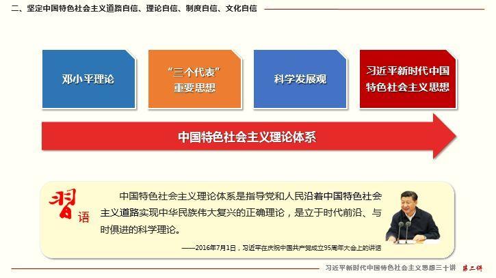 中国特色社会主义理论体系图片