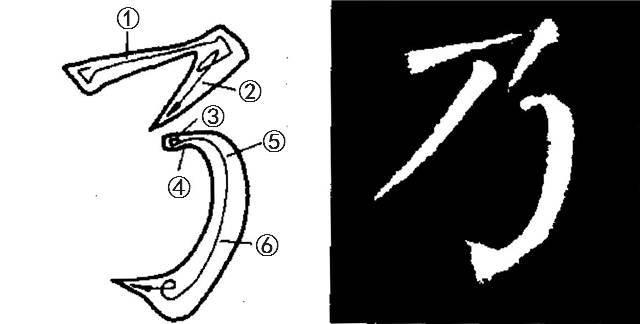 颜勤礼碑 笔画的写法,教程非常详细