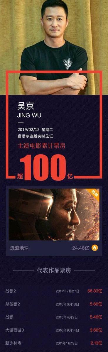 原創             恭喜!《流浪地球》沖進中國票房總榜第八,吳京成百億票房男星!