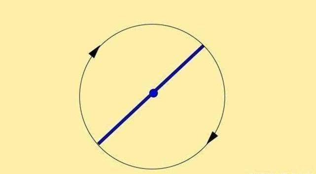 一根棍子如果足够长,做圆周运动时,速度会不会超越光速