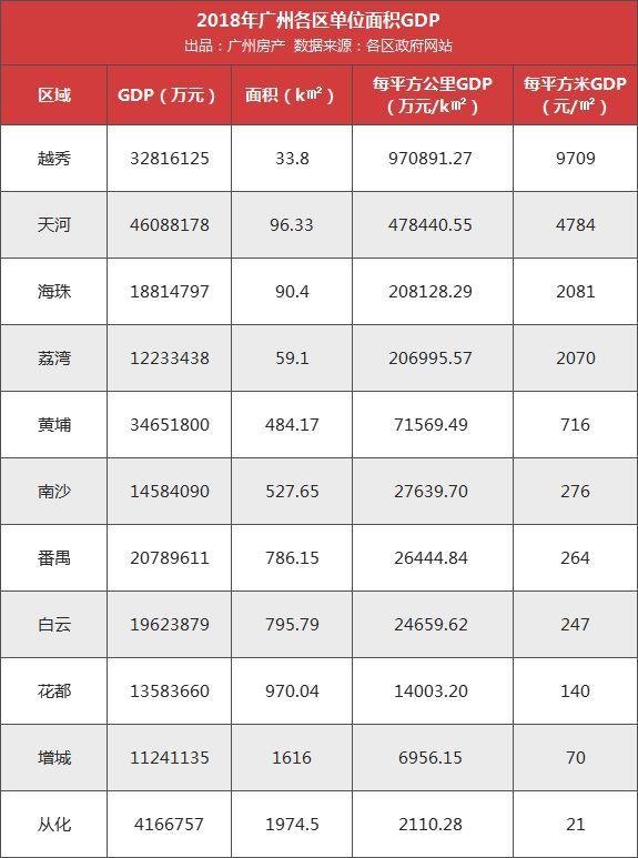 gdp亩产_日本经济一蹶不振 甚至影响女人择偶