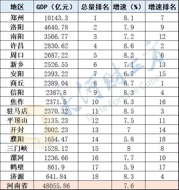 18年大石桥市经济总量_经济图片