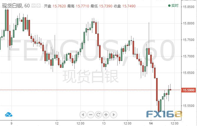 """北京时间周四晚21:30,市场将迎来美国12月零售销售月率数据,该数据素有""""恐怖数据""""之称,因其对金融市场有着较大的影响力。通常会引发较大行情。该数据由于政府停摆而被推迟了一个月。1月份的报告已被推迟。"""