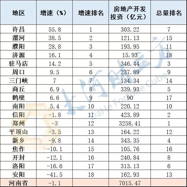 河南各地市gdp排名_2014河南各市GDP排名