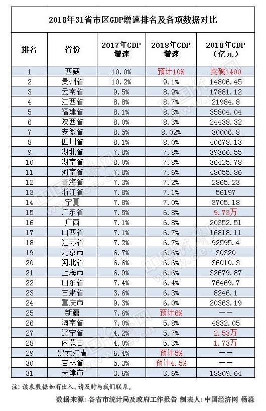 2019年g 装排行榜_2019超G平台战略年会暨Gworld新产品群发布