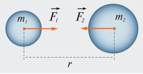 科学家说宇宙在膨胀,那他们是如何知道宇宙在膨胀呢?或因一个人