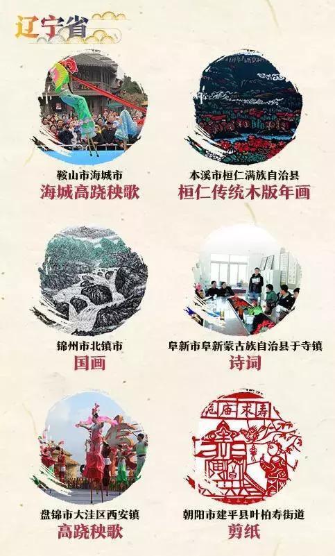 http://www.as0898.com/anshanfangchan/18202.html