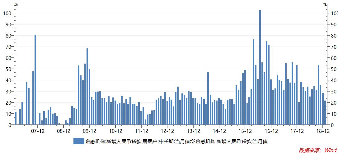 信贷总量与经济总量的关系_世界经济总量图片