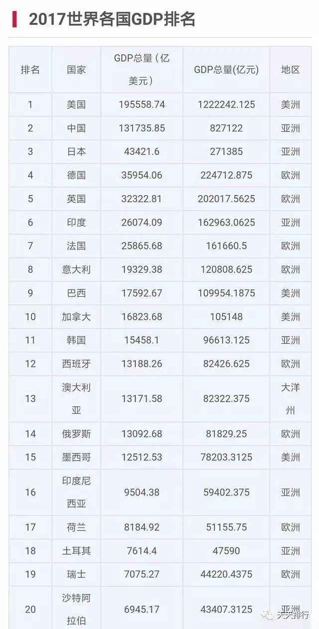 中国gdp日本两倍_中国1949年GDP是日本两倍为何1991年仅为日本11.7%