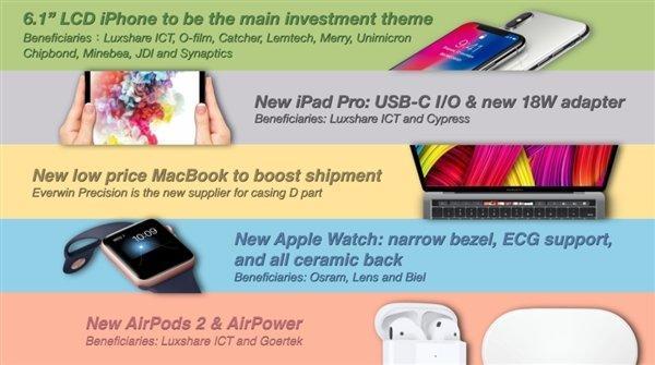 苹果产品一算一个准的郭明錤,到底是何许人也