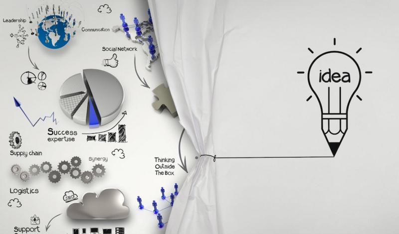 拿走即用,这有一份理解组织创新的方法论 | 组织创新系列