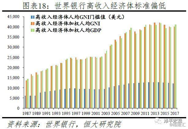 2018年 各省 经济总量_中国各省地图(3)