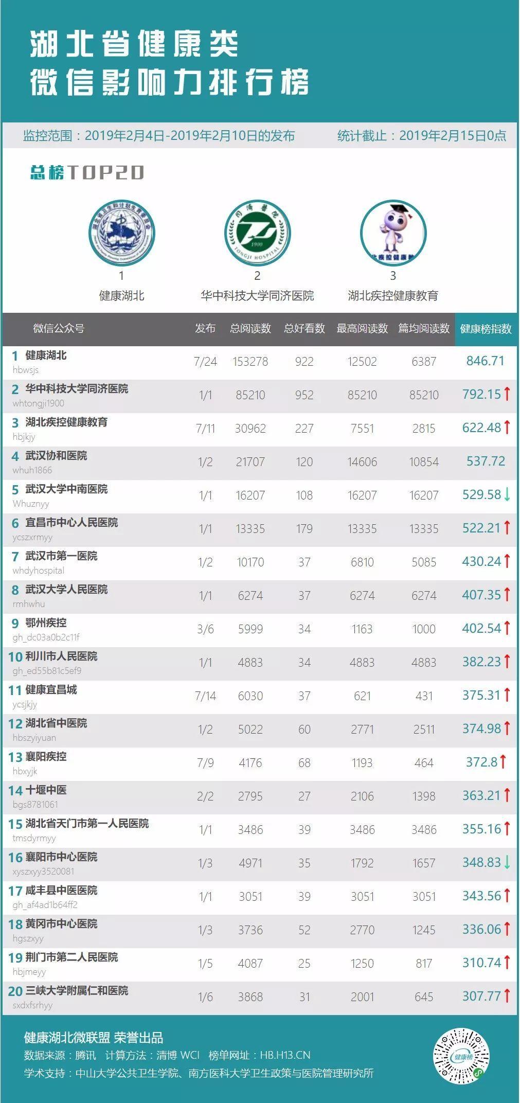 2019瘦脸排行榜_高颜值性能拍照手机哪款好推荐最好的拍照手机排行榜