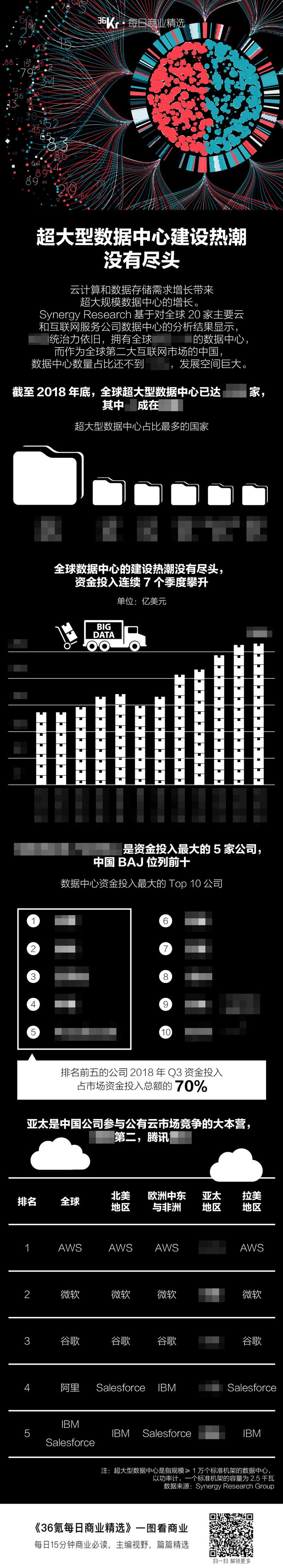 氪星晚报 | 北京新东方法定代表人变更;英国立法者指责Facebook违反隐私法规;人人车否认破产