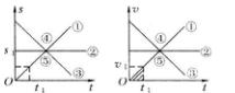 高一物理必修一教案及知识点总结
