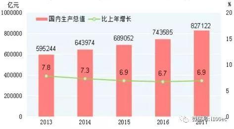 阿里巴巴gdp_日本GDP首季增1