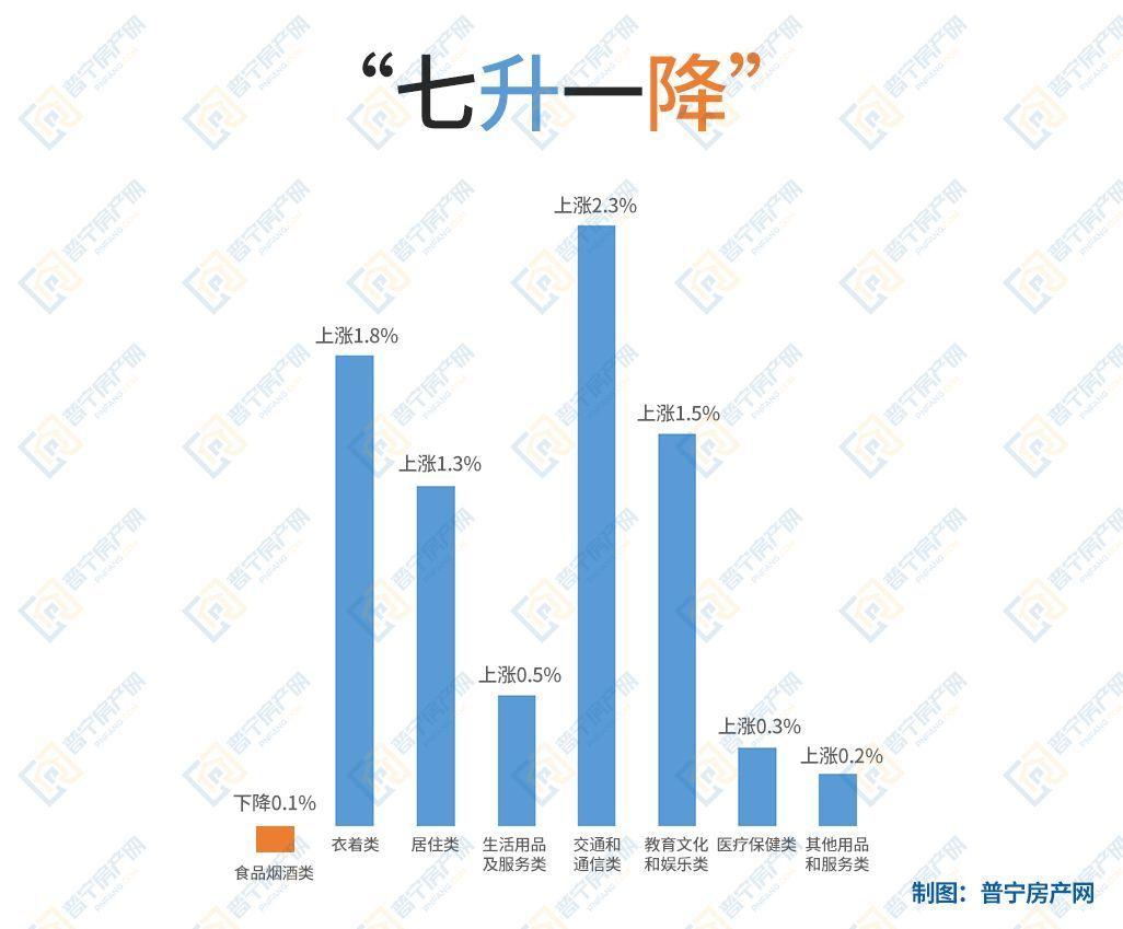 2018年普宁市经济总量_2021年日历图片