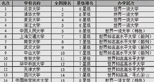浙江省大学排名_浙江省所有大学分布图