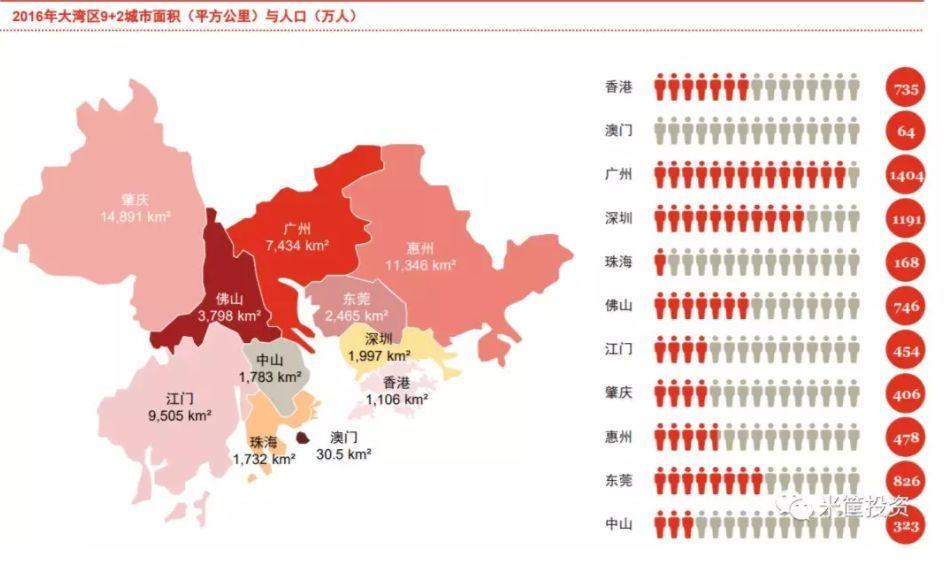 广东省经济总量约占全国_广东省地图